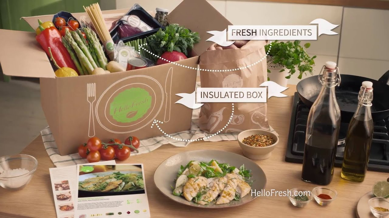 What is HelloFresh? - YouTube