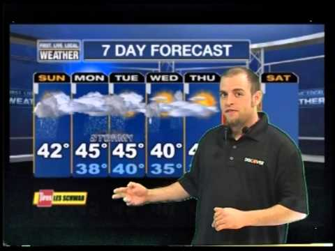 END OF THE WORLD 2012 weather report !!!!!  MUST SEE!!