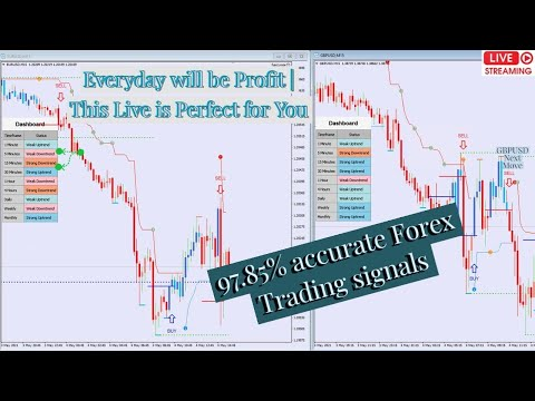 Live EURUSD & GBPUSD  Forex Signals | Euro | USD |Scalping forex strategy (Day trading strategies)