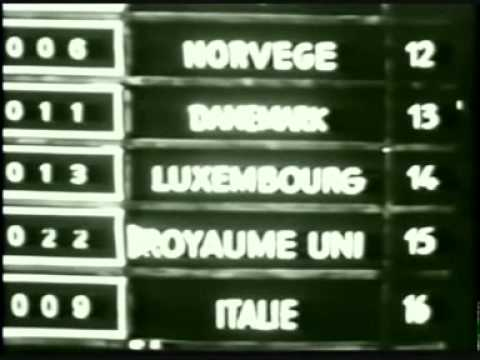 Eurovision 1961 - Voting Part 2/2