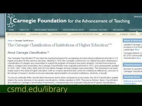 Carnegie Classification Institution Lookup