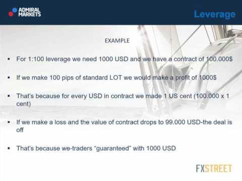 Nenad Kerkez: Leverage, Over-leverage and Position Size calculation