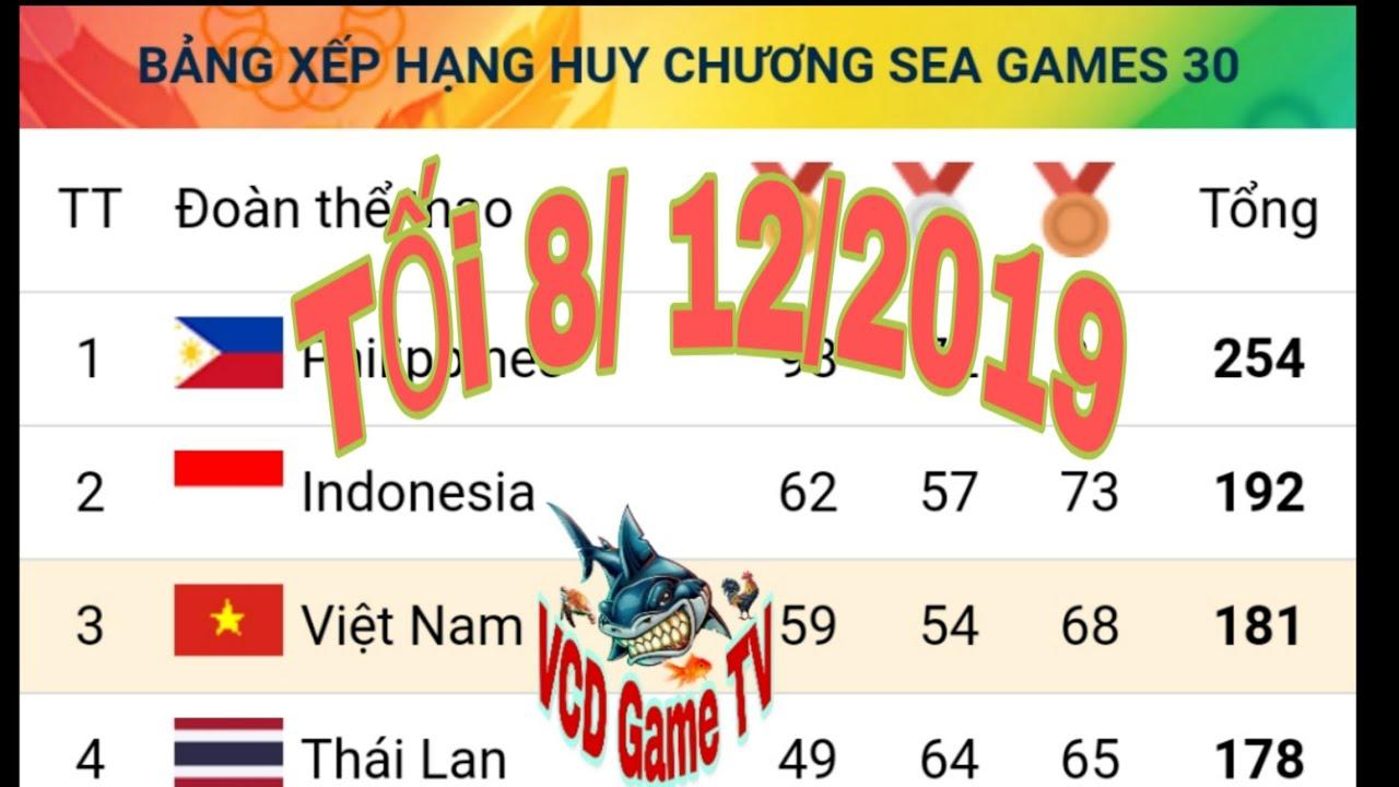Bảng Tổng Sắp Huy Chương SeaGames 30 mới nhất | Tổng Hợp Tin Tức Sea Games 30