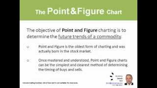 Using Charts to Improve Futures Trading
