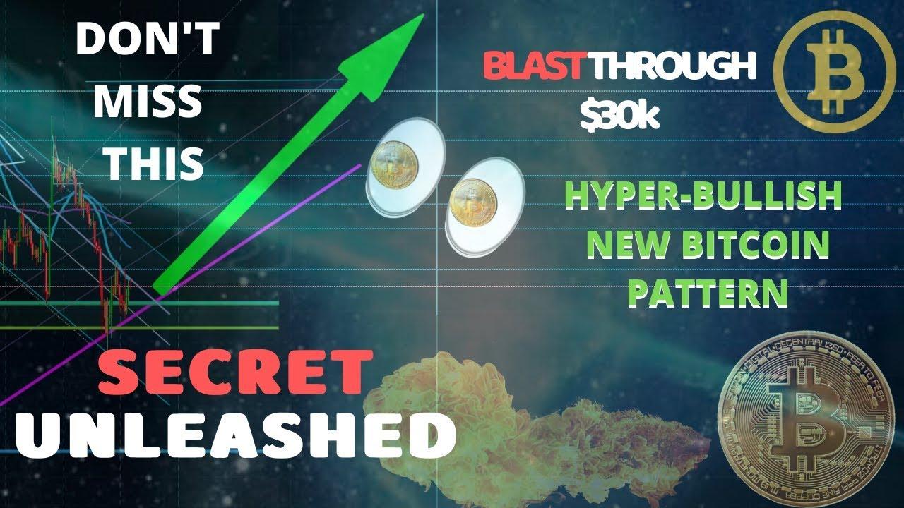 BITCOIN HYPER-BULL NEW SIGNAL! (SECRET) TREND PRICE PREDICTION | DECEMBER 2019 INTO 2020