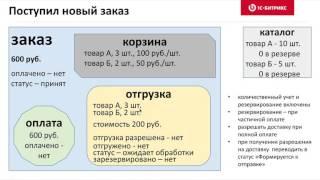 Мастер-класс по управлению заказами в интернет-магазине. Новинки «1С-Битрикс: Управление сайтом»
