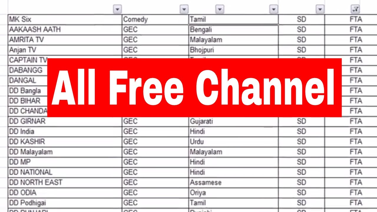 photograph relating to Printable Dish Channel Guide titled Totally free dish/Cable television set channel record 2018 value totally free channel record 2019 Fresh cable television set cost-free channel record