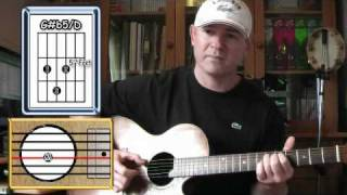 English Rose - The Jam (Paul Weller) - Guitar Lesson