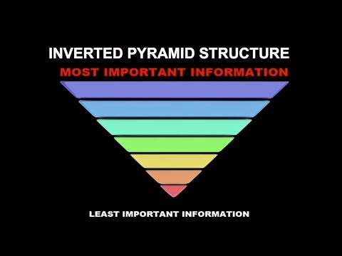 Inverted Pyramid - A simple formula for writing this way