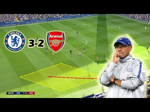 A Game of Ups and Downs | Chelsea vs Arsenal 3-2 | Tactical Analysis