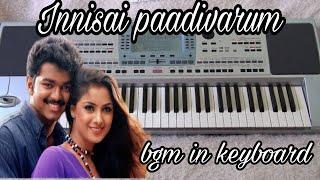 Innisai Paadivarum ( Thulladha Manamum Thullum) BGM cover in keyboard || GOLD LAND MUSIC |