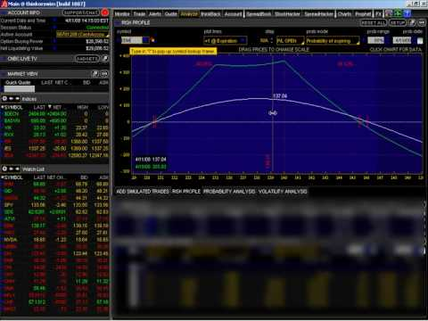 Trading Options As A Business - Taking Profits