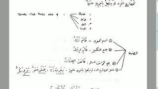 Download Video Ngaji Kitab Jurumiyah Bagian 7 Tanda Rofa; Dhommah MP3 3GP MP4