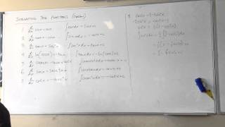 Integrating Squared Trigonometric Functions