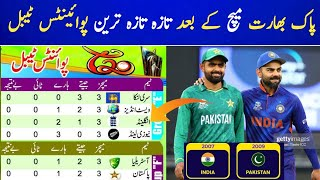 T20 World Cup 2021 Latest Point Table After Match Pak Vs Ind l T20 World Cup 2021 Point Table