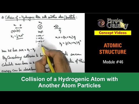46. Physics | Atomic Structure | Collision of a Hydrogenic Atom with Another Atom/Particles