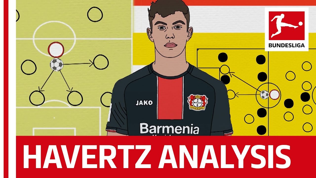 Kai Havertz Tactical Profile - Powered By Tifo Football