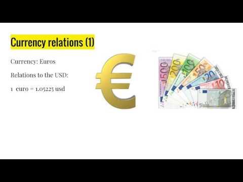 netherlands economy