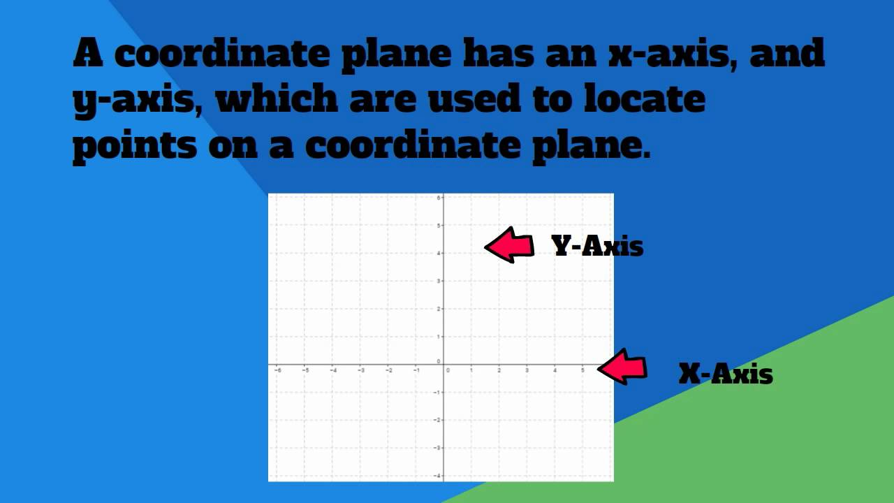 Coordinate Plane Definition - YouTube X Axis Definition