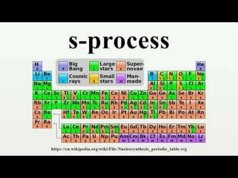 s-process