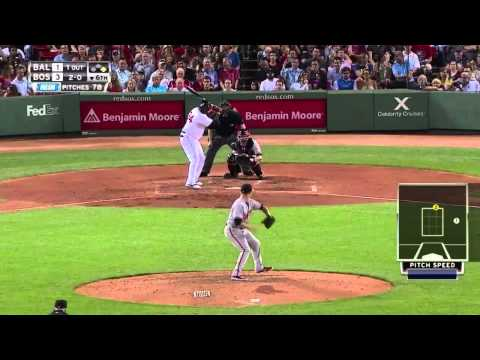 David ortiz hightlight 2015