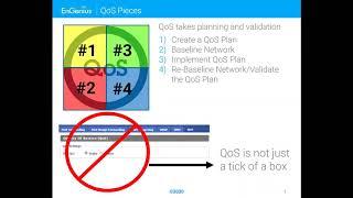 Tech Talk: QoS