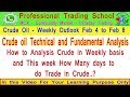 Crude oil This week fundamental and Technical Analysis  | Tamil Share Market | Commodity Market