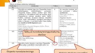 NMPP: 2 kl. skaitymo, rašymo ir matematikos testų esminiai bruožai ir mokinių darbų vertinimas