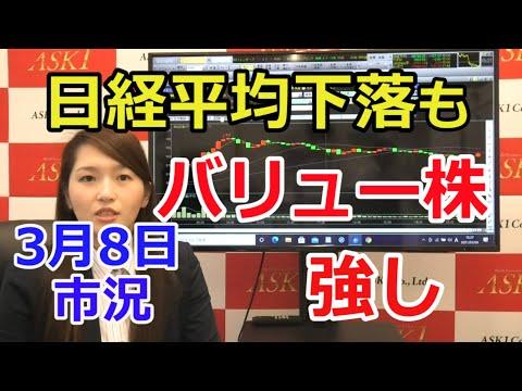 2021年3月8日【日経平均下落も、バリュー株強し!】(市況放送【毎日配信】)
