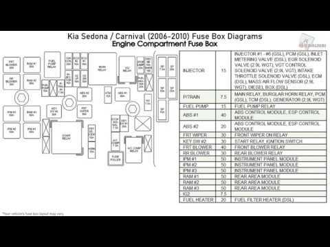 Kia Sedona Carnival 2006 2010 Fuse Box Diagrams Youtube