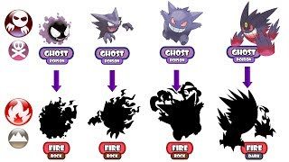 Pokemon Evolution Type Swap - Gastly Evolve to Mega Gengar - FIRE TYPE.