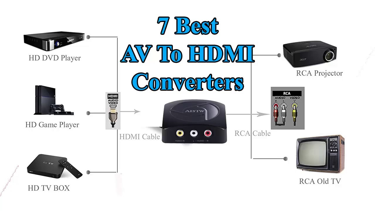 Top 7 Av To Hdmi Converter Boxmp4 Youtube Rca Conventer Or