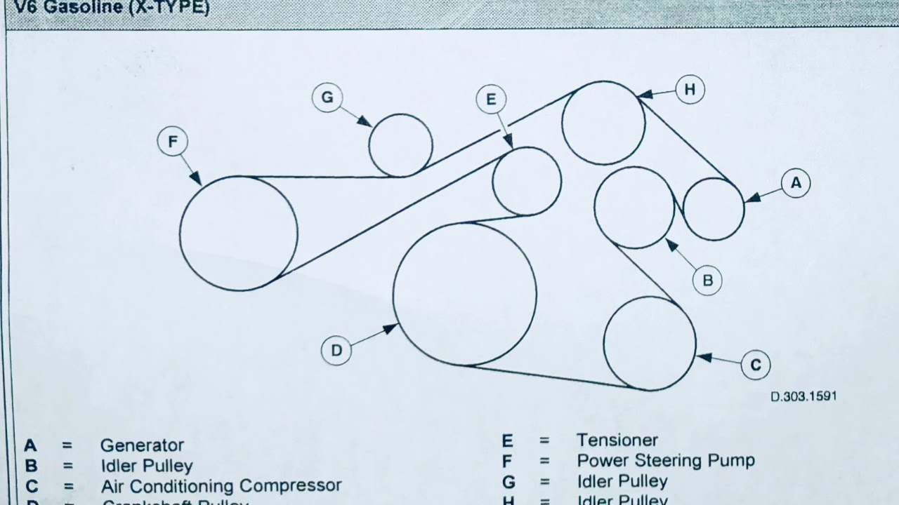 hight resolution of jaguar x type v6 gasoline serpentine belt diagram youtube alternatorvbeltdiagram 2003 jaguar xtype serpentine belt routing