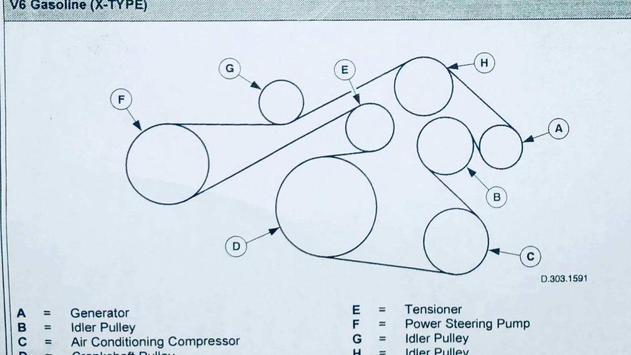 Jaguar X Type V6 Gasoline Serpentine Belt Diagram