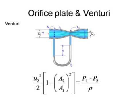 venturi and orifice meter experiment report
