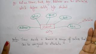 attributes in dbms