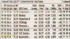 How to Read Stock Tables For Dummies
