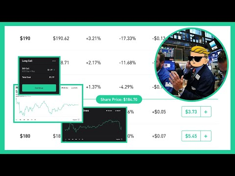 Trading Options For Beginners (Don't Mess Up Like Me) – Robinhood Options Trading