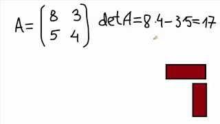 2015-01-27. Обратная матрица 2х2