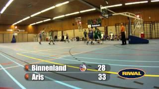 Binnenland U20 vs Aris U20