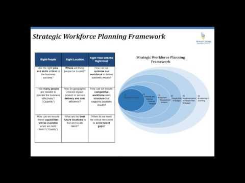 Workforce Planning Best Practice: Optimize Talent with Scenario Modeling webinar