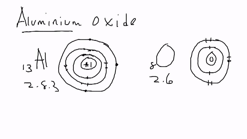 bohr diagram for lithium 3 phase electric heat wiring dot & cross aluminium oxide - youtube