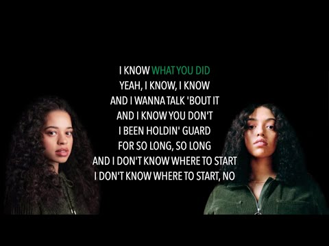 Mahalia - What You Did (Feat. Ella Mai) (Lyrics) Mp3