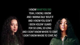 Mahalia - What You Did (Feat. Ella Mai) (Lyrics)