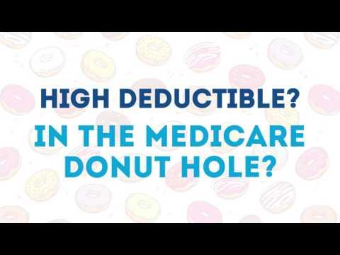 Medicare Plus Card Prescription Savings