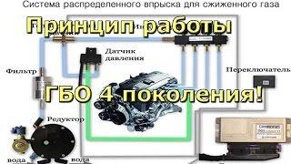 видео Функции газового редуктора в автомобиле