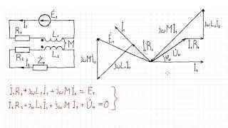 тОЭ 47. Схема трансформатора, векторная диаграмма, вносимое сопротивление в цепь первичной обмотки
