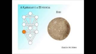 A Kabbalah e os deuses de todas as religiões - Palestrante: Marcelo Del Debbio (slides)