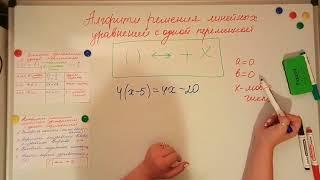 Алгоритм решения линейных уравнений с одной переменной. Алгебра 7кл.