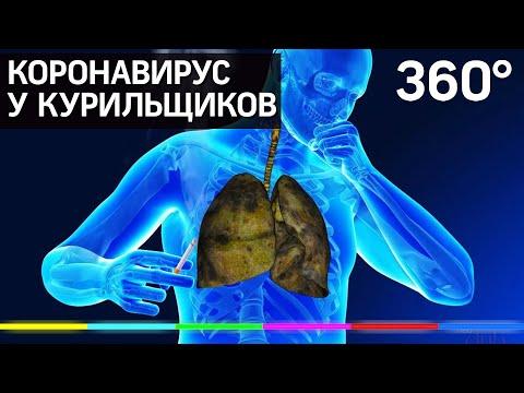 Врачи: как у курильщиков протекает коронавирус